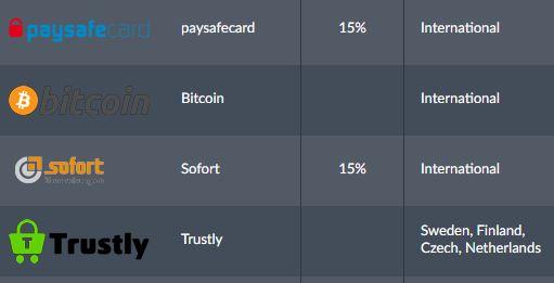 Bitcoin -kasinot